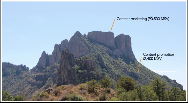 climbing-the-content-mountain