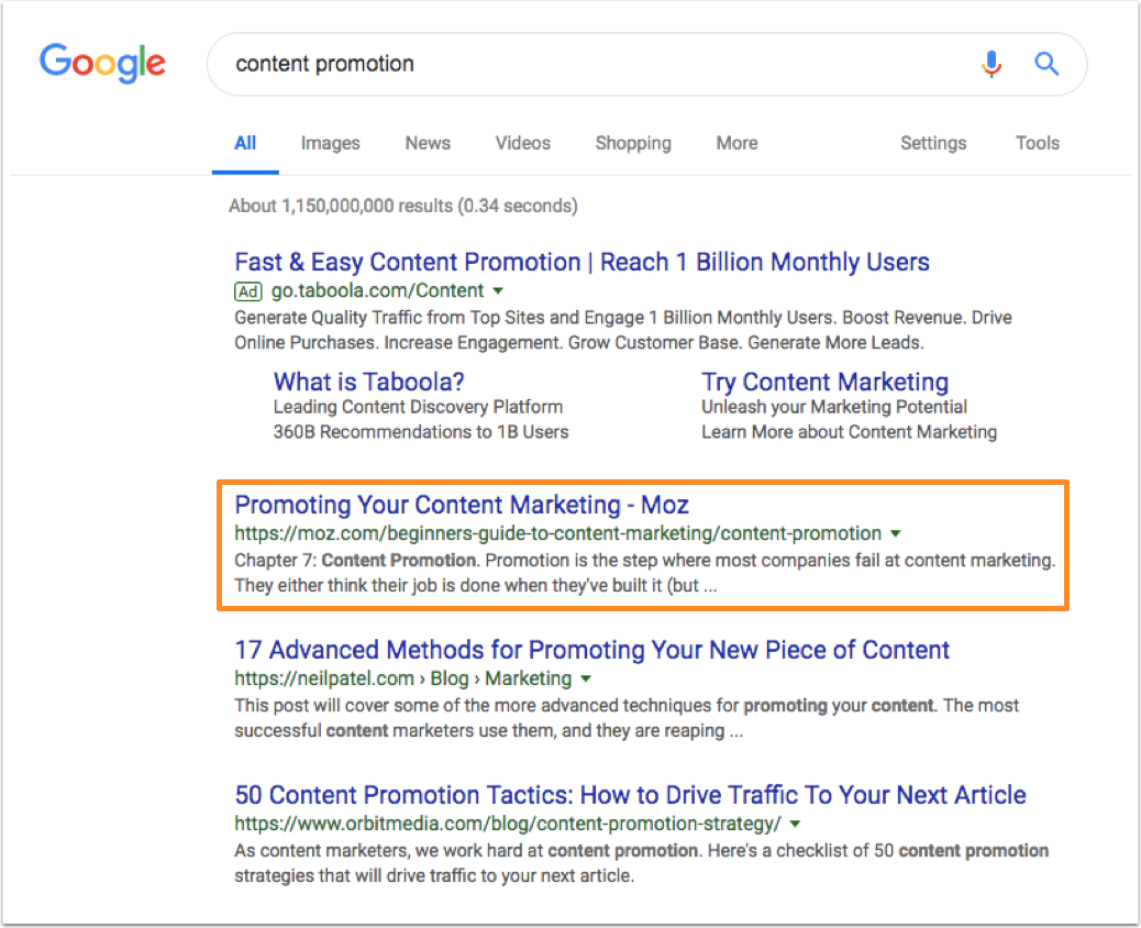 content-promotion-ranking