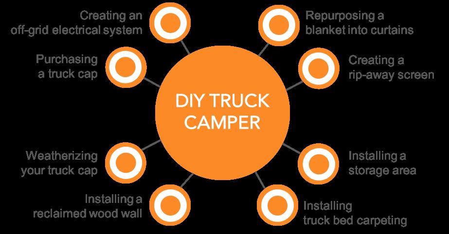diy-truck-camper-topic