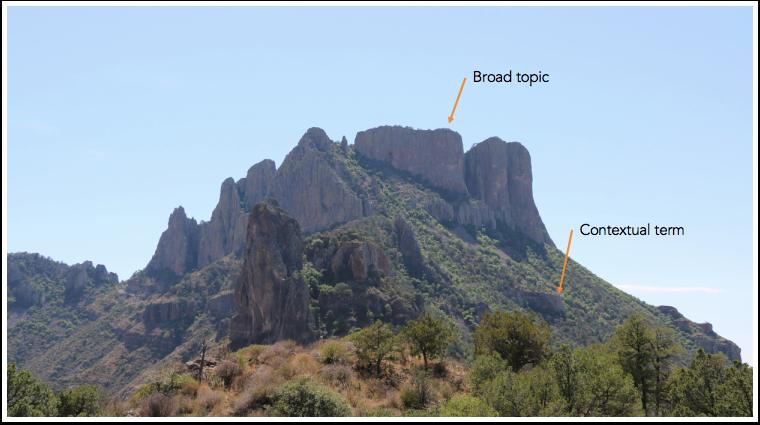 mountain-contextual-term